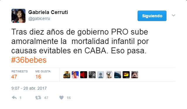 """Gabriela Cerruti: """"Tras diez años de gobierno PRO sube amoralmente la mortalidad infantil por causas evitables en CABA"""""""