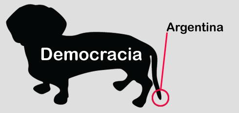 Clarín: Argentina, a la cola de un índice de democracia