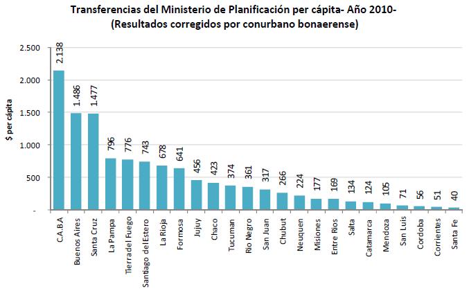 """Macri: """"La Ciudad genera casi el 25% de los recursos coparticipables y se lleva poco más del 1% de la coparticipación"""""""