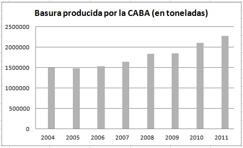 """Santilli: """"La Ciudad subsidia el 50% del CEAMSE"""""""