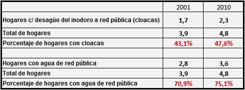"""Scioli: """"Ampliamos, junto a Nación, la cobertura de agua potable y cloacas del 43% a más del 70%"""""""