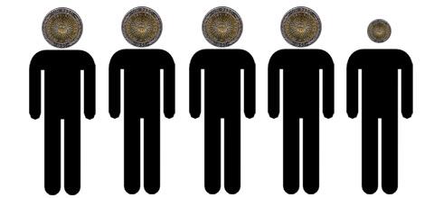"""Facundo Moyano: """"El salario mínimo va a estar en $ 2800 y se cuenta como ocupados a trabajadores que están cobrando $ 1700"""""""