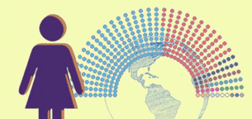 mujeres_congreso_mundo