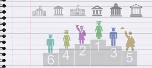 ¿Cómo se hacen los rankings de universidades?