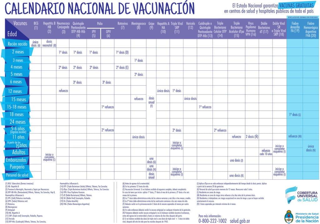 0000001014cnt-2017-01-01_calendario-vacunacion_alta