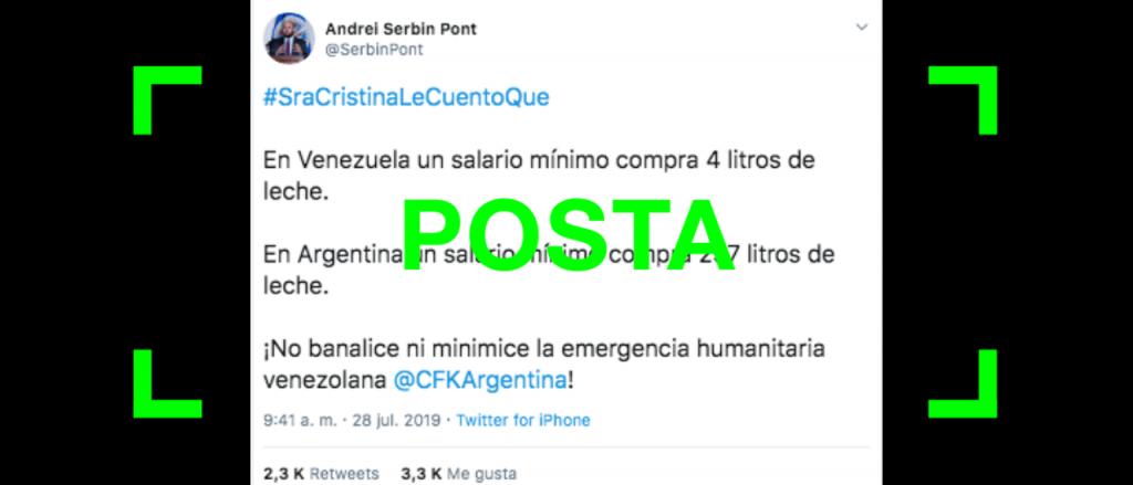 Es verdadero el tuit que señala que en Venezuela con un salario mínimo se compran 4 litros de leche y en Argentina, 297