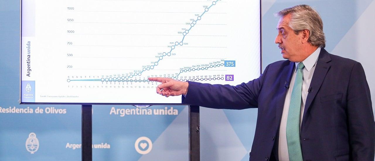 Errores y aciertos de los gráficos que mostró Alberto Fernández