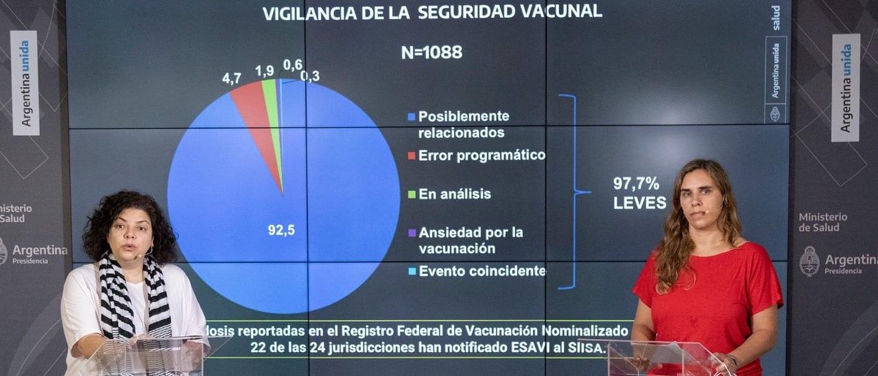 En la Argentina, hasta ahora, el 99,5% de los eventos adversos de la vacuna COVID-19 fueron leves y moderados