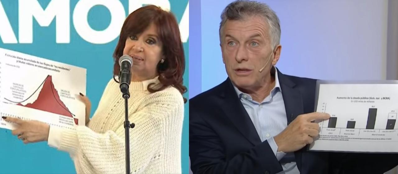CFK vs. Macri: qué pasó con la deuda en sus gobiernos, según los datos
