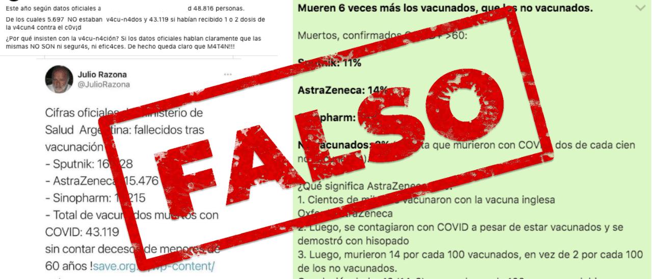 """Son falsos los posteos que dan cifras oficiales y señalan que """"mueren 6 veces más los vacunados, que los no vacunados"""""""